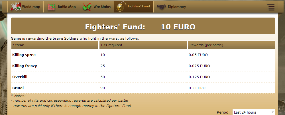 fighters fund.png